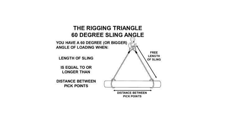 Angle -2